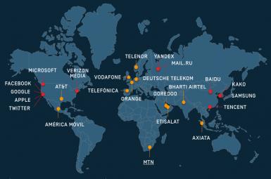 نقشه شرکتهای بزرگ مخابرات، اینترنت و موبایل (منبع: rankingdigitalrights.org)